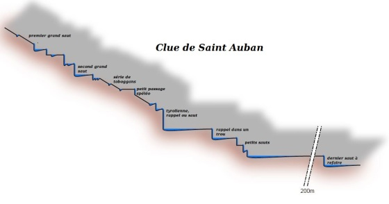 saint-auban